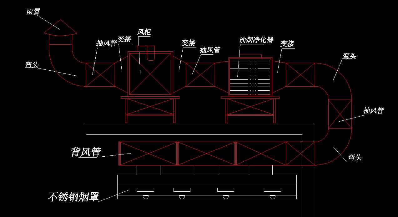 饭店厨房排烟系统